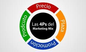 Las 4p's del marketing son fundamentales.
