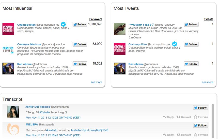 Una de las herramientas más conocidas para monitorizar un hashtag.