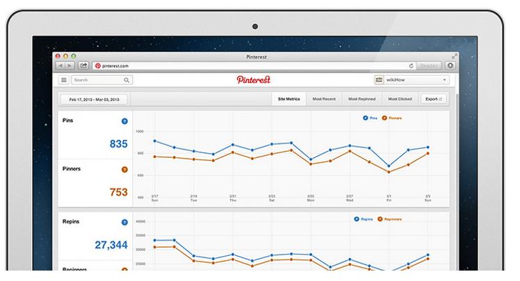 Pinterest Web Analytics es una de las herramientas más completas para esta red social.